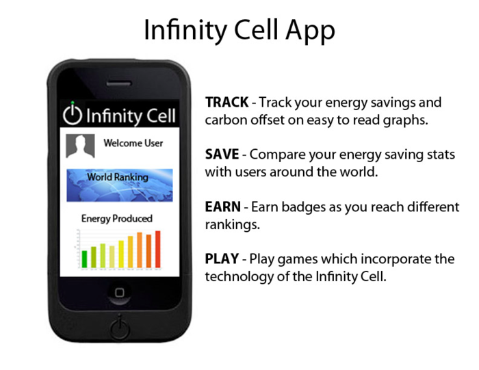 Infinity Cell App